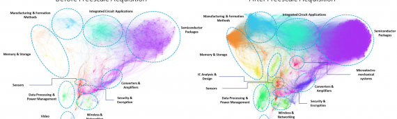Investigating M&A Potential Through Network Analytics: Visualizing the NXP and Freescale Deal
