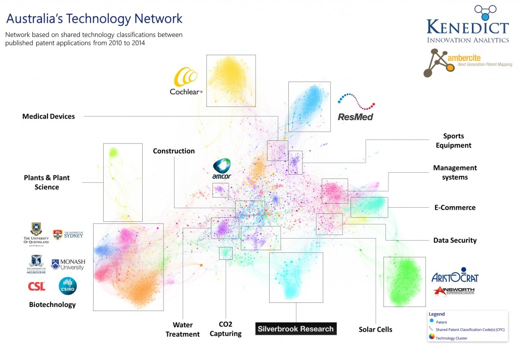 Australia's Technology Network