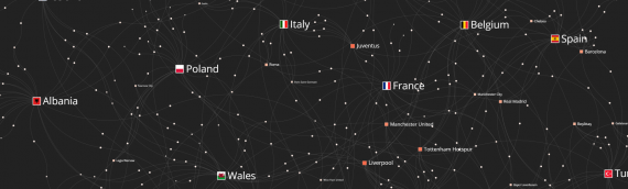 Explore the Euro 2016 Network of Countries, Players and Clubs Interactively